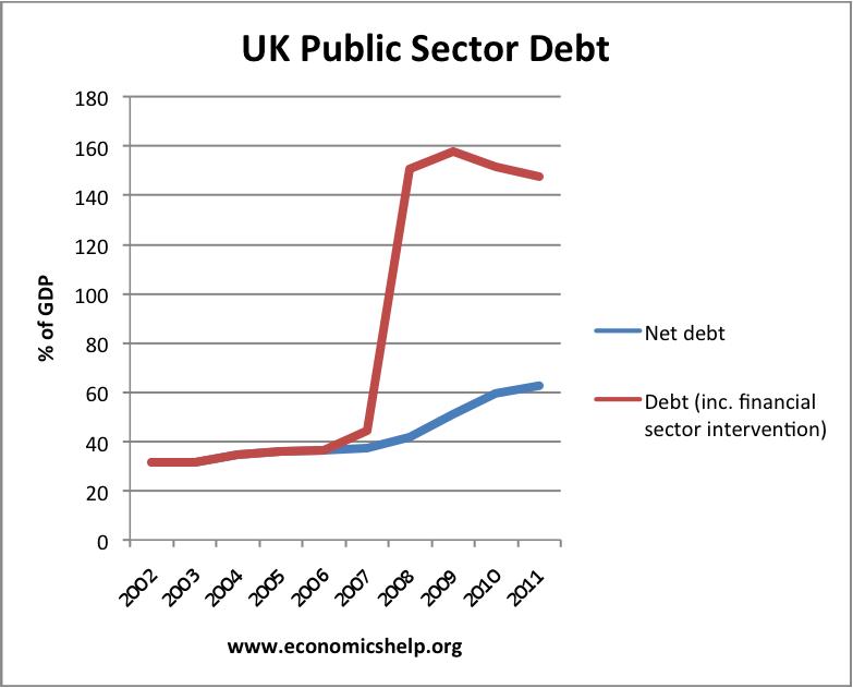 uk-debt